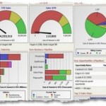 Web Analytics Dashboard for Executives & Senior Leadership