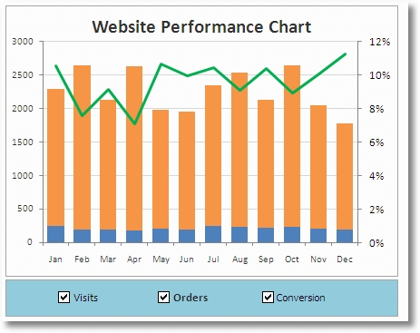 Top 3 excel productivity tips for web analytics dashboards ccuart Images