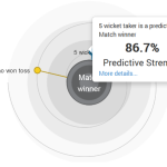 Predicting One Day Cricket (ODI) Match Winners with IBM Watson Analytics